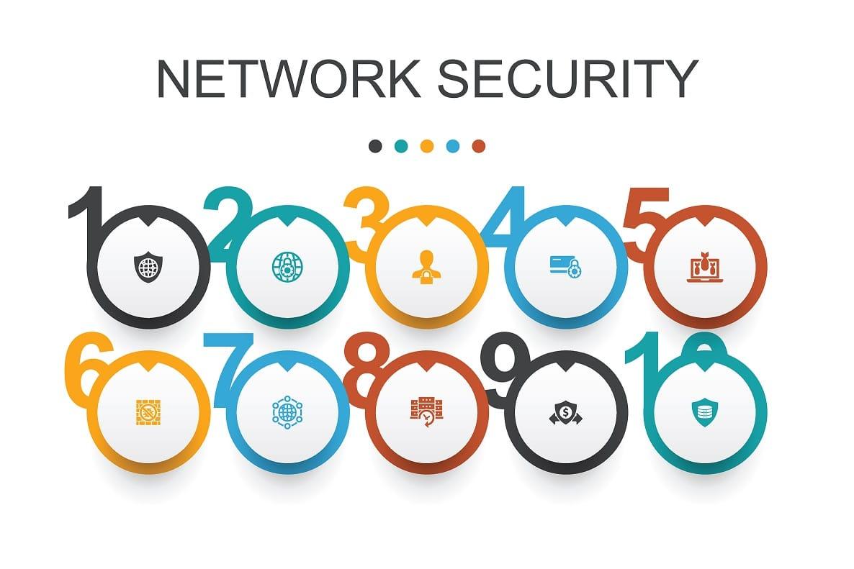 ForeScout integriert weitere Sicherheitslösungen für industrielle Systeme, um Visibilität in OT-Netzwerken zu vertiefen